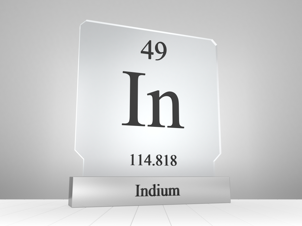 Indium Prices